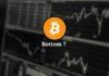 BTC Price Correction – Bottomed?