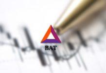 BAT Price Prediction