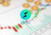 RUNE Price Prediction
