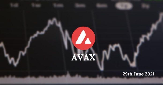 AVAX Price Prediction