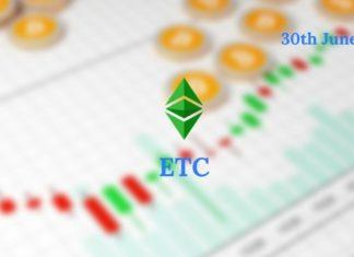 ETC Price Prediction