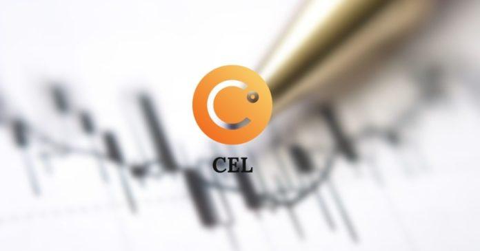 CEL Price Prediction