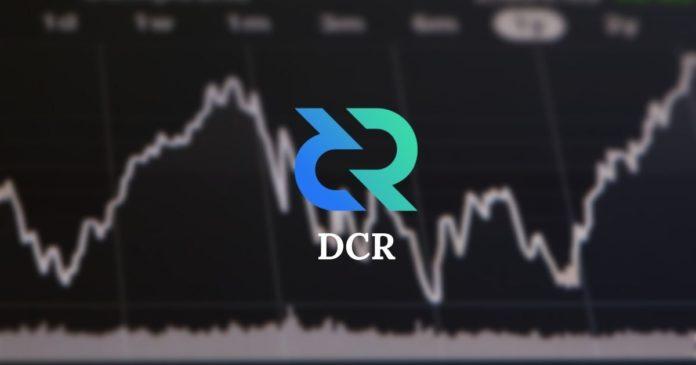 DCR Price Prediction