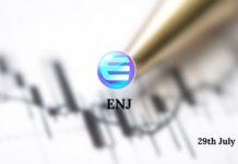 ENJ Price Prediction