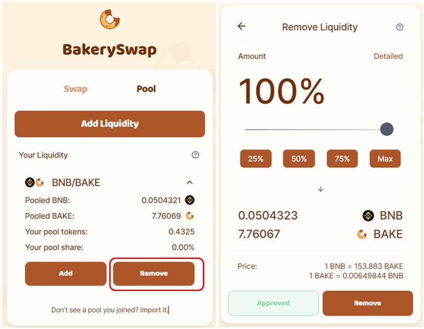 BakerySwap