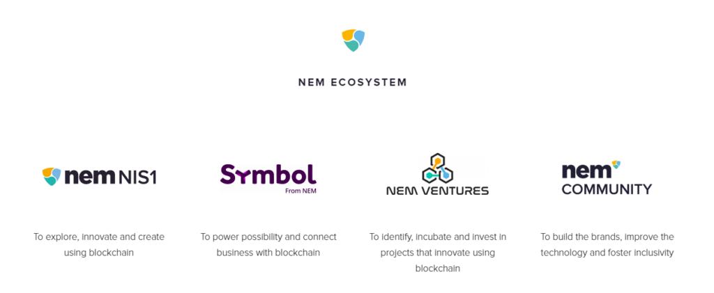 NEM Ecosystem