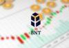 BNT Price Prediction