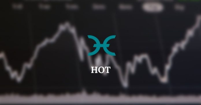 HOT Price Prediction