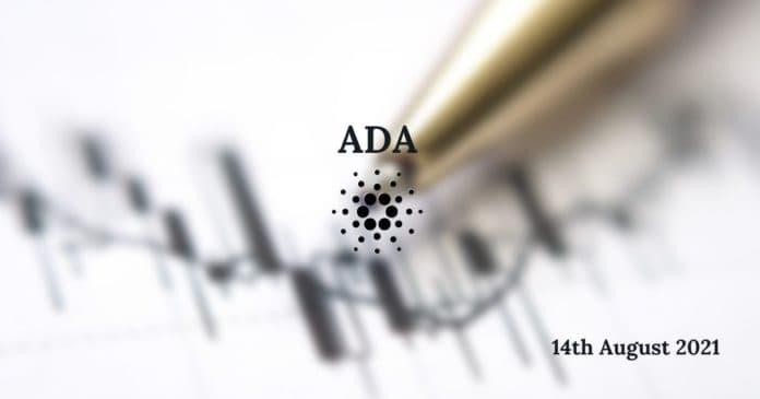 ADA Price Prediction