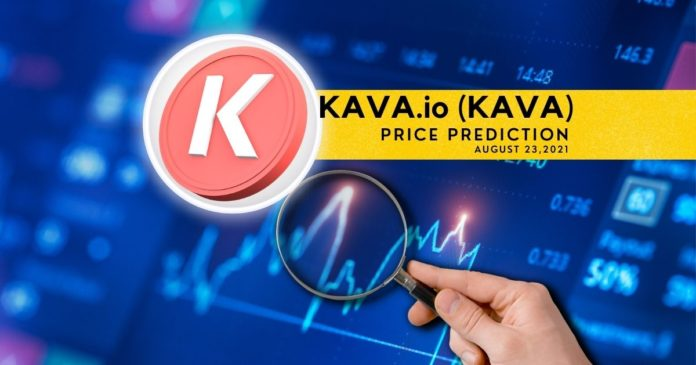 KAVA Price Prediction