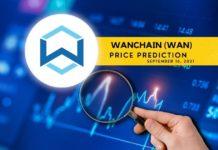 WAN Price Prediction