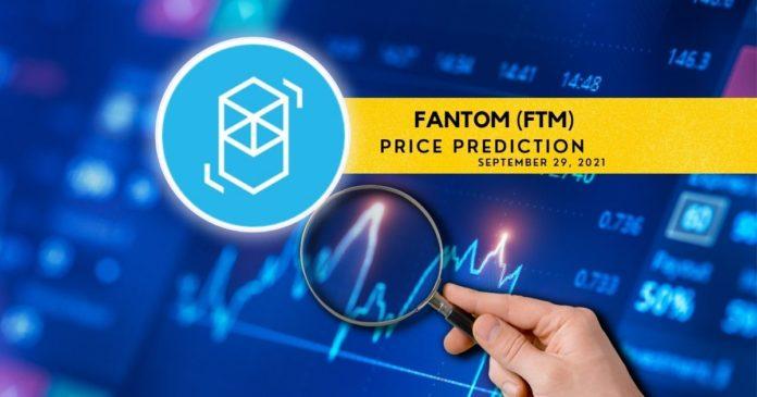 FTM Price Prediction