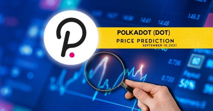 DOT Price Prediction
