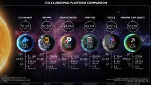 IGO metrics