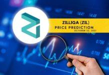 ZIL Price Prediction