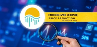 MOVR Price Prediction