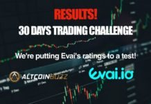 Evai 30 Days Trading Challenge Results
