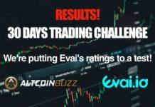 EVAI ratings